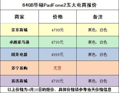 五一帮你省钱 4K以上高端机网购哪最宜?