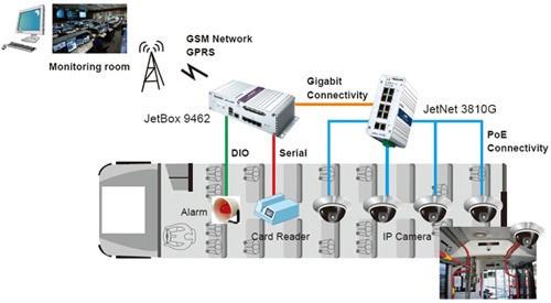 监控网线供电接法图解