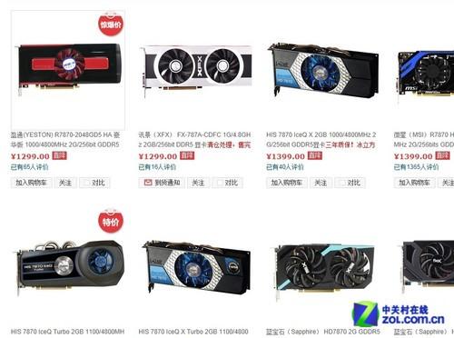 千元卡皇易主 高性价比盈通HD7870测试
