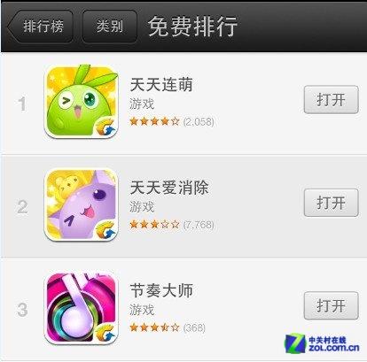 """微信游戏""""节奏大师""""上线 冲至免费榜第3"""