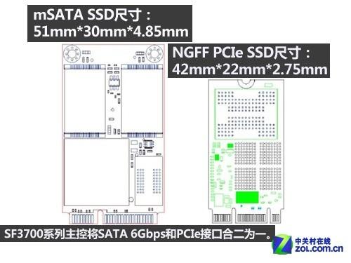 奔腾的SSD发动机!解析7大固态硬盘主控