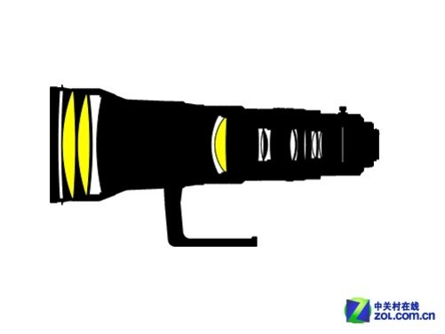尼康现有600mm f/4镜头结构图
