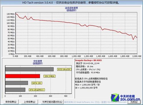 希捷VS西数2TB移动硬盘测评对比