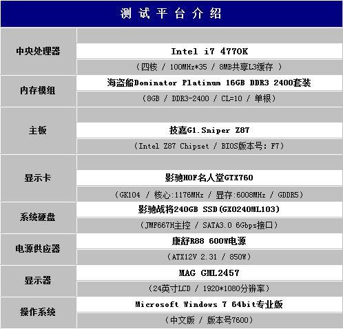 299元撞击地球 京东热销240GB SSD横评
