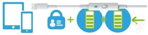 ios/安卓都能用 新型USB数据线可省时间