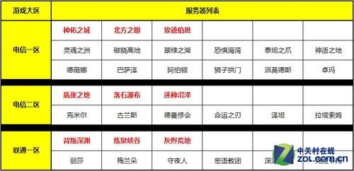 《激战2》5月15日公测  开放33组服务器