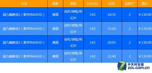 《超凡蜘蛛侠2》领衔 UME巨幕电影推荐