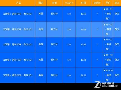 UME巨幕 周二观X战警逆转未来实惠多