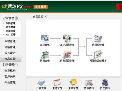 速达 V3+.net-食品管理