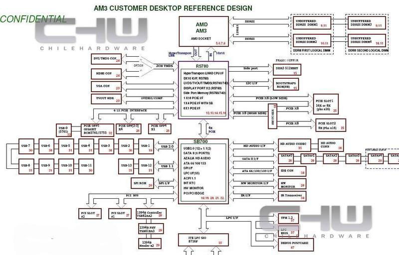 支持ddr3内存 amd泄露am3主板设计图纸 (1/1)