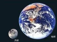 意不意外?12张图揭秘地球到底有多大