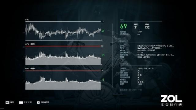 分分彩梯子游戏怎么玩,听说你不好惹?看华硕M11H主力压i9-9900KS