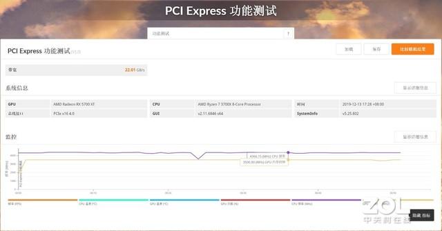 3app,七彩虹CVN X570M GAMING PRO V14