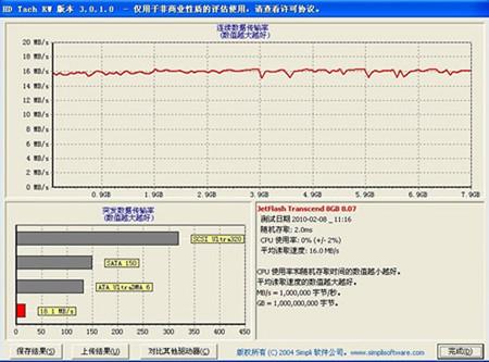 终身质保 创见V85 8G多功能优盘性能评测