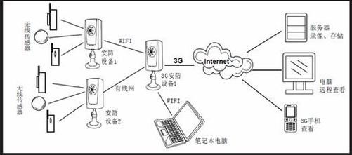 电路 电路图 电子 设计 素材 原理图 501_221