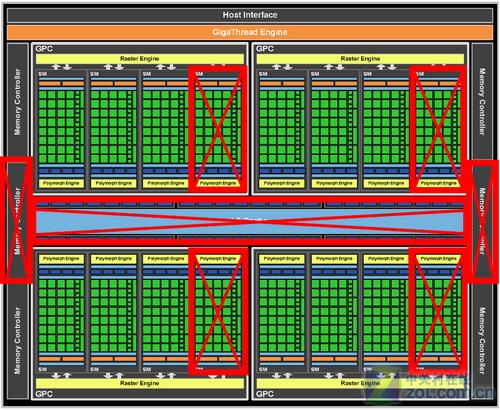 AMD噩梦来临 第二代Fermi架构全球首爆