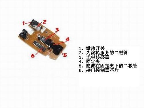 光电鼠标内部结构图