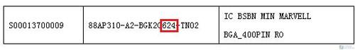 624MHz到806MHz的升级 中恒SX20 Pro开卖