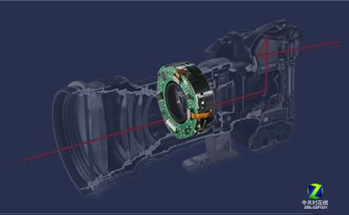 8mm-1200mm的震撼 佳能EF镜头魅力回顾