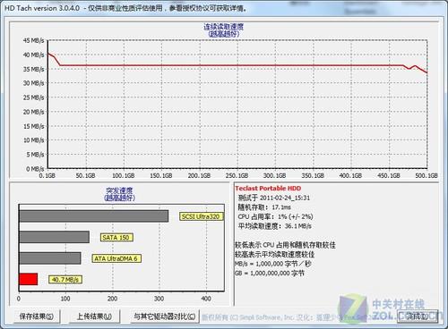 台电500GB T20移动硬盘测试