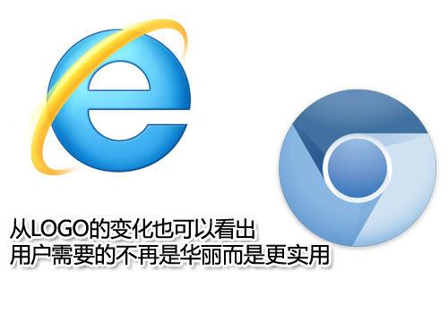 Chrome10对决IE9!浏览器看谁更适合你