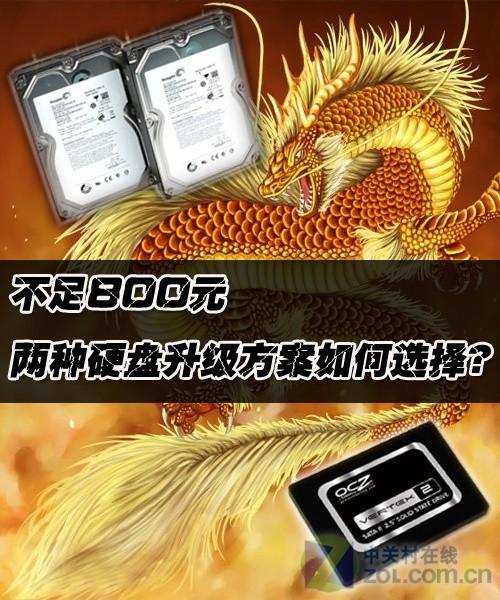 不足800元 传统硬盘RAID剑指主流SSD