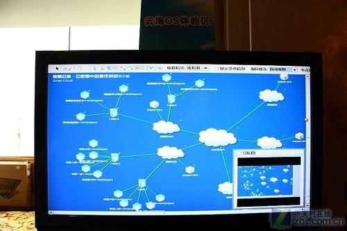 云应用神经中枢 浪潮云数据中心OS简析