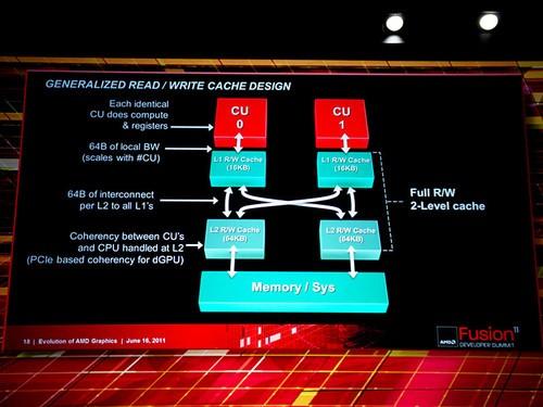 重归正途迎未来 AMD全新GPU构架深度解析