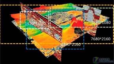 Landmark高端可视化与XASUN工作站解决方案