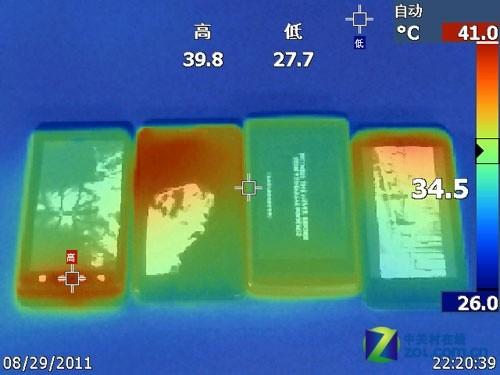叫嚣X903/SⅡ诸位旗舰 小米手机收关评测