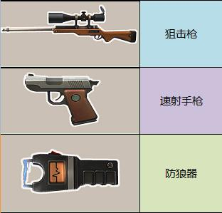 迅雷网游《大冲锋》游戏角色详细介绍
