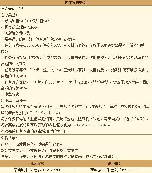 天龙八部3帮会城市任务 帮派副本介绍