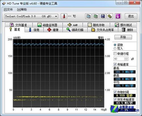 捍卫性价比 台电骑士USB3.0优盘评测