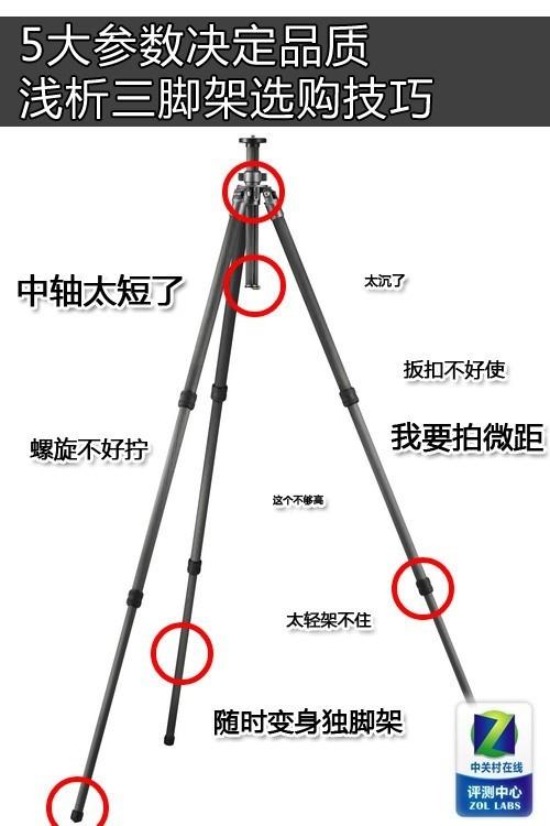 5大参数决定品质 浅析三脚架选购技巧