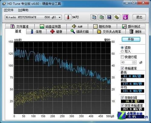 7毫米7200转 日立单碟500GB本盘评测