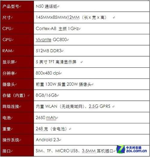 原道N50通话版搭130W+200W双摄像头