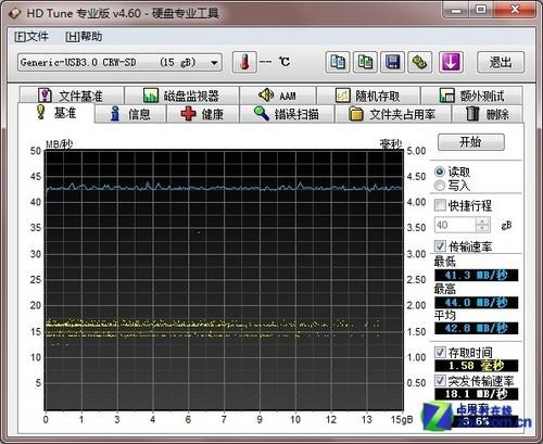 超40MB/S 闪迪Class10 TF卡详细评测