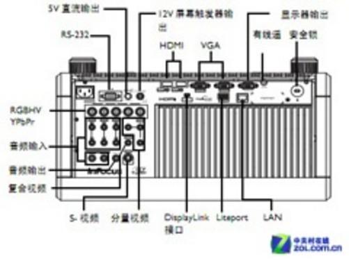 富可视投影机电源板电路图