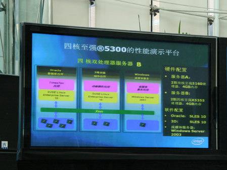 英特尔内部处理器结构图一