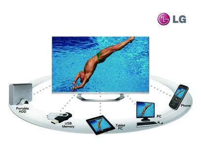 无惧阶梯电价 LG Cinema不闪式3D电视带你乐享体育大餐