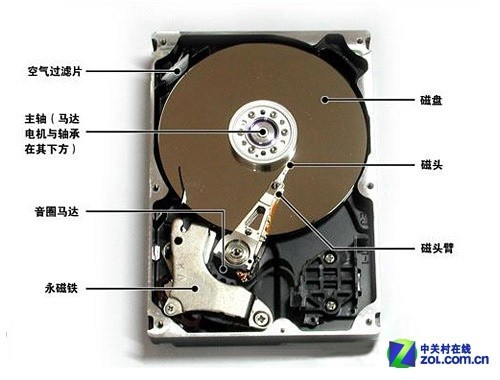 暑期装机指南:SSD/内存/硬盘如何选购