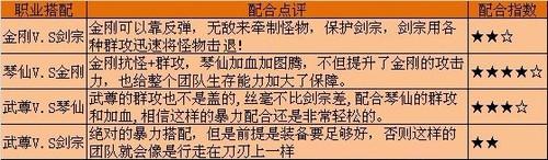 2.5D修魔网游《修魔》副本介绍介绍