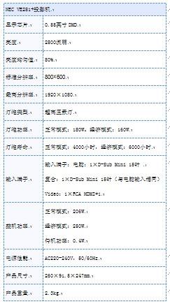 投影仪换灯泡_NEC VE281+最便宜高清投影仪_NEC VE281+_厂商动态-中关村在线