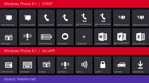 比之前精致 Windows Phone 8.1图标曝光