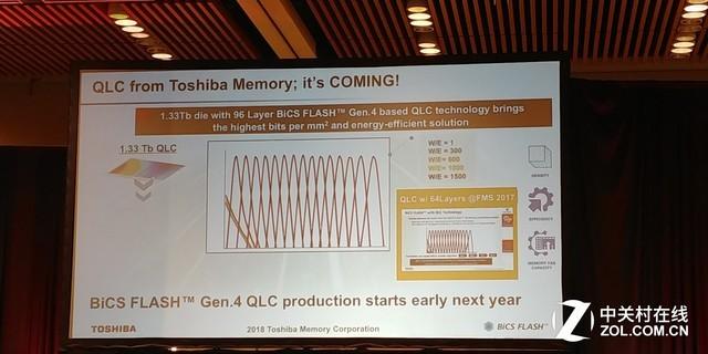 单Die 1.33Tb 东芝96层QLC闪存明年初量产