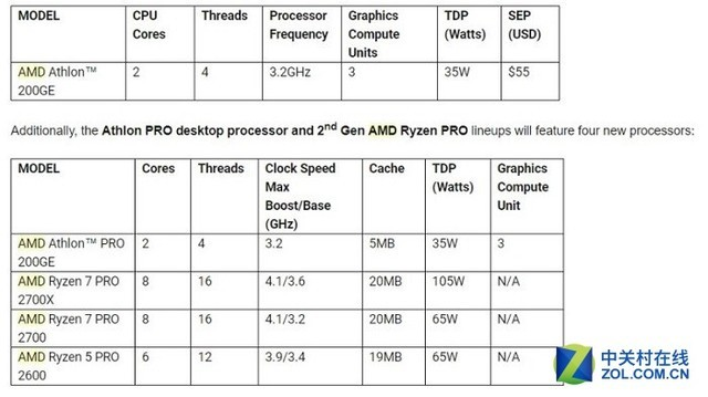 AMD复活速龙系列 推出了多款台式机处理器