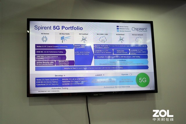 5G浪潮来袭 思博伦力保5G终端性能过关