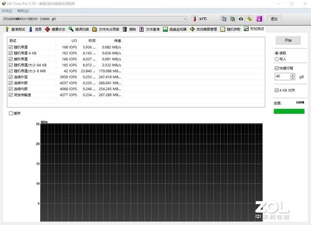 岂止于大—希捷银河Exos 16T企业级硬盘评测