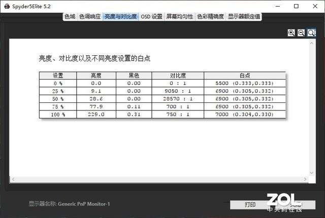 10nm十代酷睿加持 联想扬天威6 2020款评测