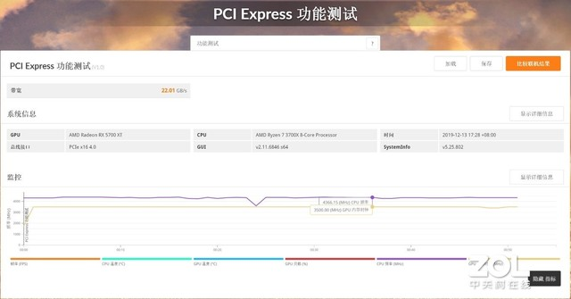 七彩虹CVN X570M GAMING PRO V14